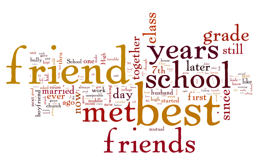 Friendship Quotes Png 5 Png Image