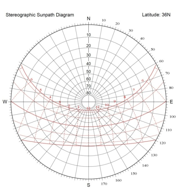 Sun Path Site Analysis Png 4 Png Image