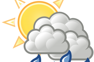 weather in png 2