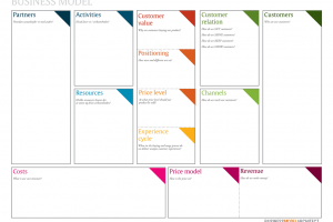 business model canvas png 1