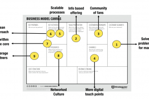 business model canvas png 2