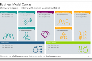 business model canvas png 3