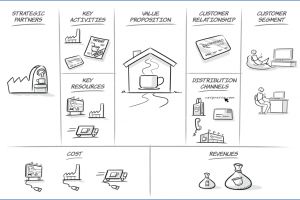 business model canvas png 4