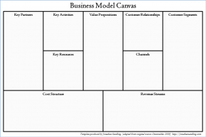 business model png 1