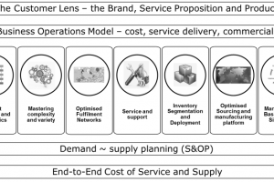 business model png 4