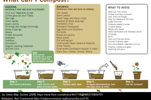 compost png 2