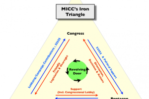 iron triangle png 1
