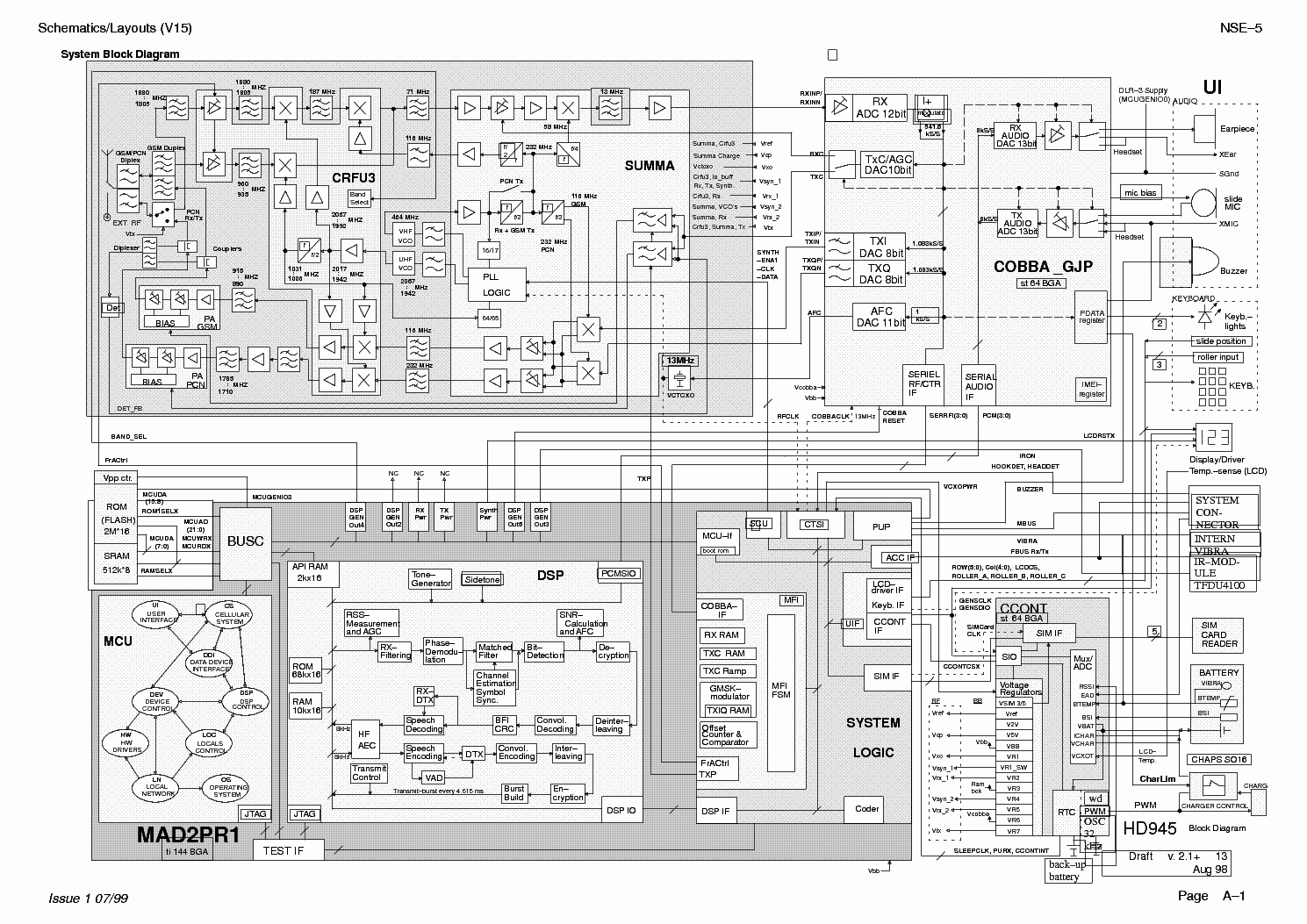 Nokia 1280 Schematic Diagram Pdf Free Download Example » PNG ... on free nashville downloads, free visualization downloads, free cell downloads, free map downloads, free drawing downloads, free chart downloads, free model downloads, free hardware downloads, free audio downloads, free infographic downloads, free samsung downloads, free tool downloads, free user guide downloads, free report downloads, free cad downloads, free design downloads, free timeline downloads, free digital downloads, free symbol downloads,