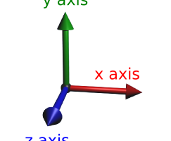 xy axis png 2
