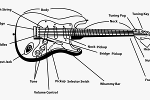 guitar clip art black and white png 3